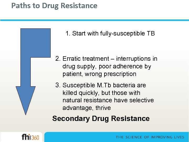 Paths to Drug Resistance 1. Start with fully-susceptible TB 2. Erratic treatment – interruptions