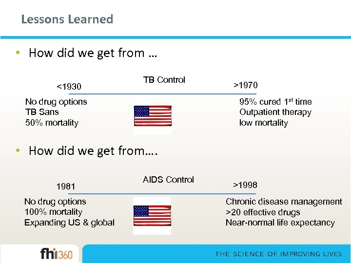 Lessons Learned • How did we get from … <1930 TB Control No drug