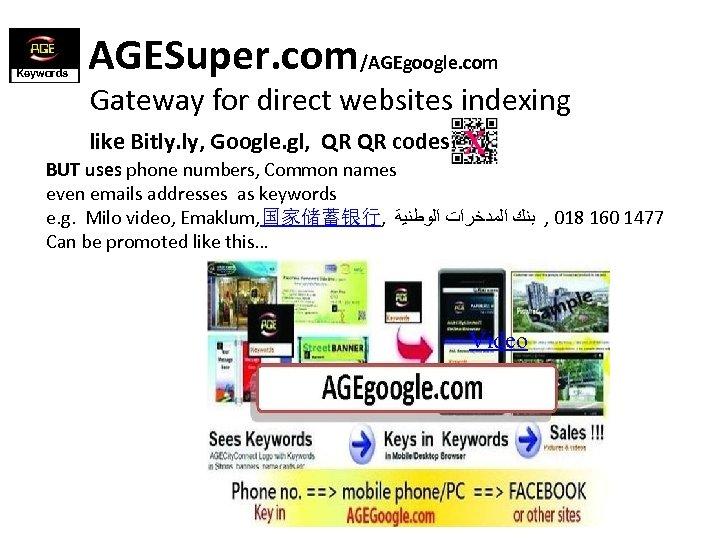 Keywords AGESuper. com/AGEgoogle. com Gateway for direct websites indexing like Bitly. ly, Google. gl,