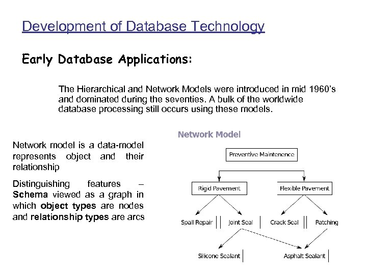 Development of Database Technology Early Database Applications: The Hierarchical and Network Models were introduced