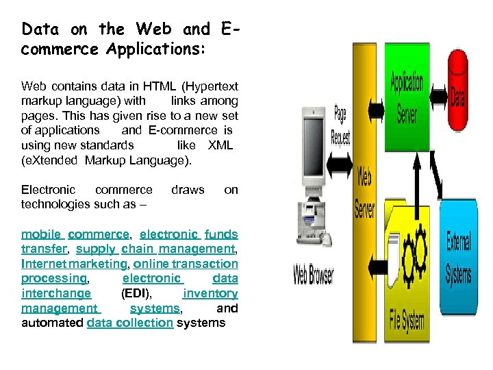 Data on the Web and Ecommerce Applications: Web contains data in HTML (Hypertext markup