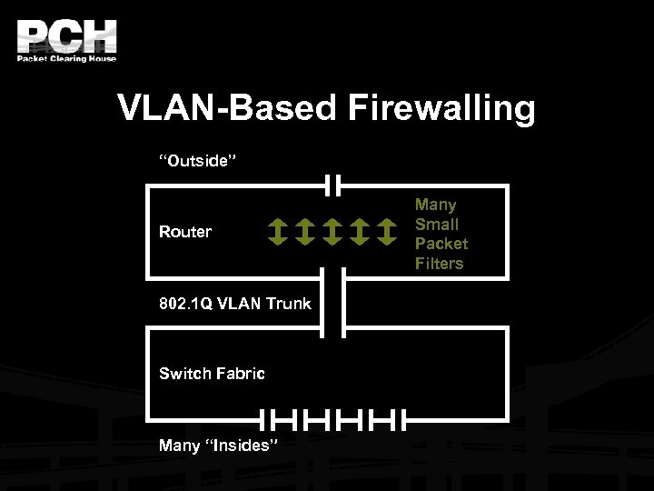 "VLAN-Based Firewalling ""Outside"" Router 802. 1 Q VLAN Trunk Switch Fabric Many ""Insides"" Many"