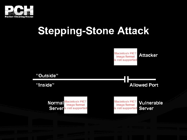 "Stepping-Stone Attacker ""Outside"" ""Inside"" Normal Server Allowed Port Vulnerable Server"