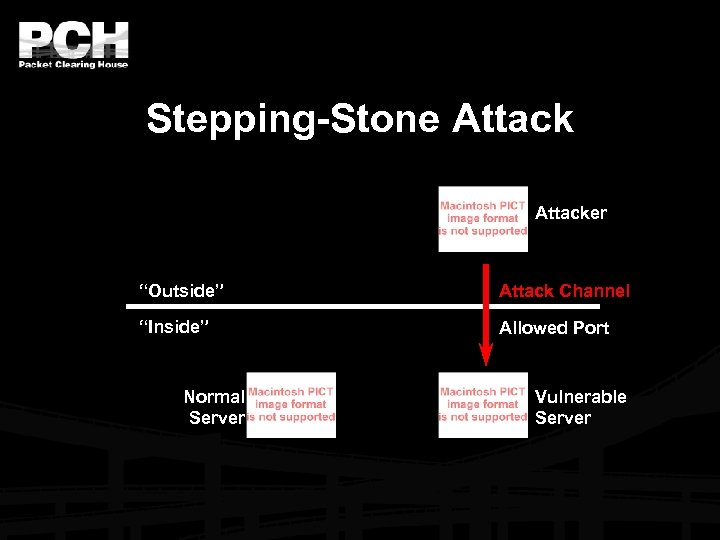 "Stepping-Stone Attacker ""Outside"" Attack Channel ""Inside"" Allowed Port Normal Server Vulnerable Server"