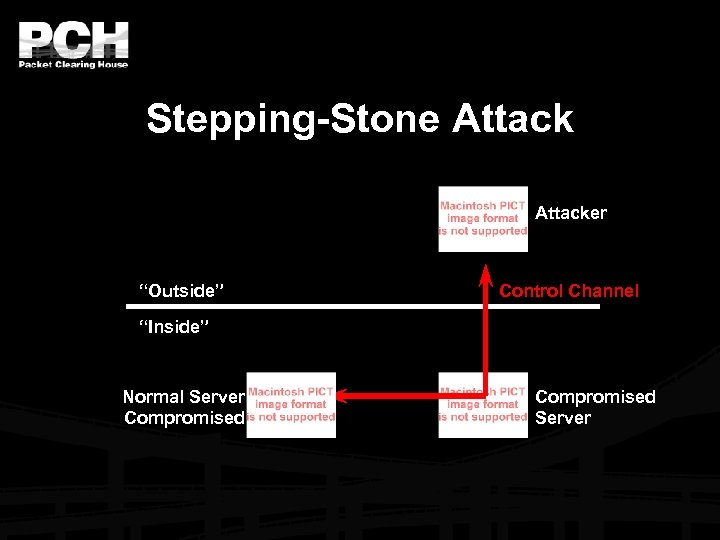 "Stepping-Stone Attacker ""Outside"" Control Channel ""Inside"" Normal Server Compromised Server"