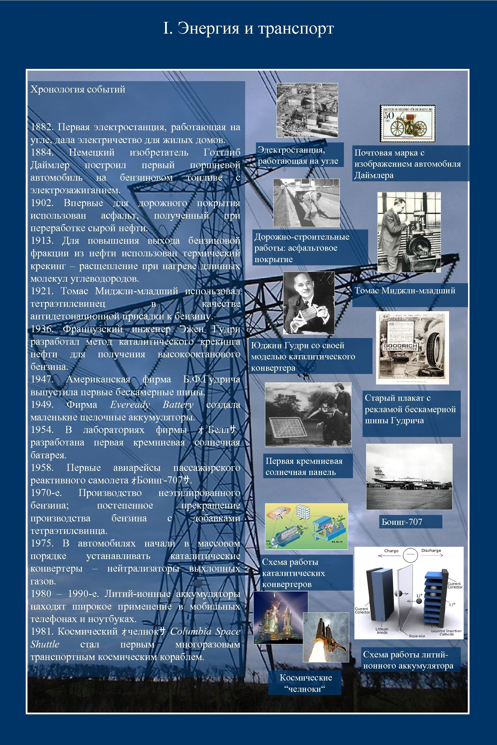 I. Энергия и транспорт Хронология событий 1882. Первая электростанция, работающая на угле, дала электричество