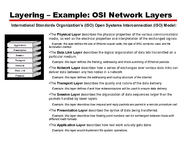 Layering – Example: OSI Network Layers International Standards Organization's (ISO) Open Systems Interconnection (ISO)