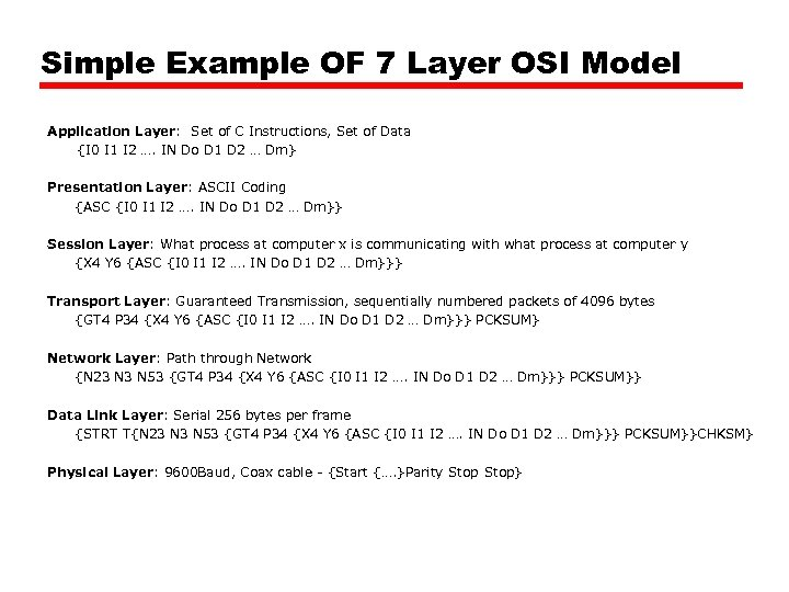 Simple Example OF 7 Layer OSI Model Application Layer: Set of C Instructions, Set