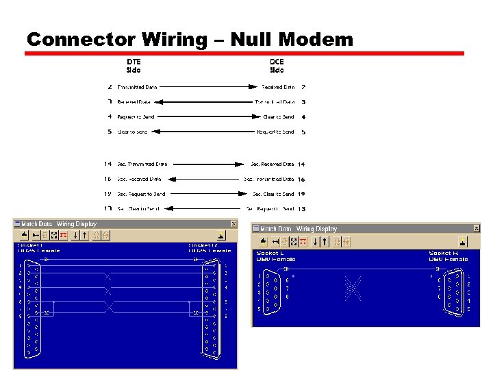 Connector Wiring – Null Modem