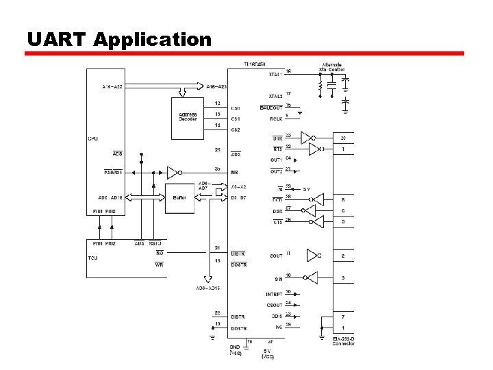 UART Application