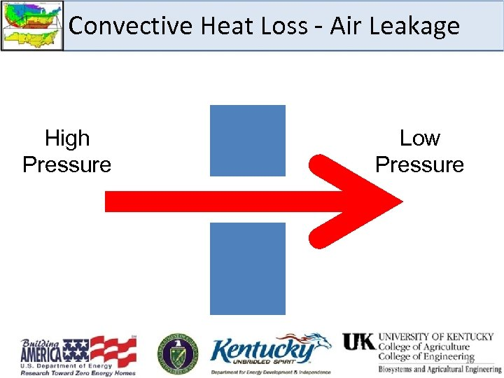 Convective Heat Loss - Air Leakage High Pressure Low Pressure 10