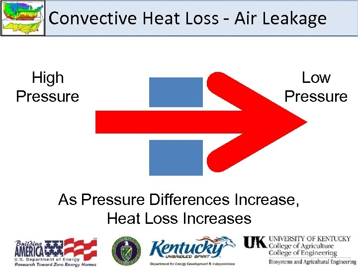 Convective Heat Loss - Air Leakage High Pressure Low Pressure As Pressure Differences Increase,