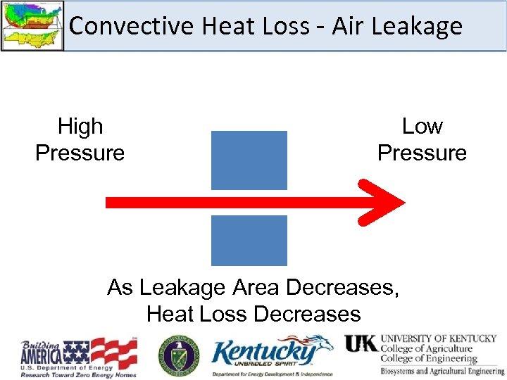 Convective Heat Loss - Air Leakage High Pressure Low Pressure As Leakage Area Decreases,