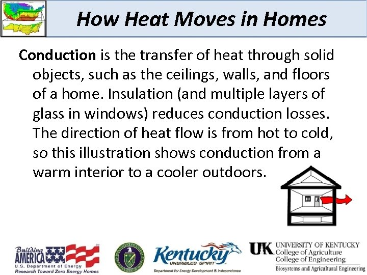 How Heat Moves in Homes Conduction is the transfer of heat through solid objects,