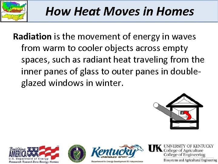 How Heat Moves in Homes Radiation is the movement of energy in waves from