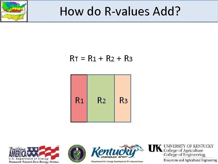 How do R-values Add? RT = R 1 + R 2 + R 3