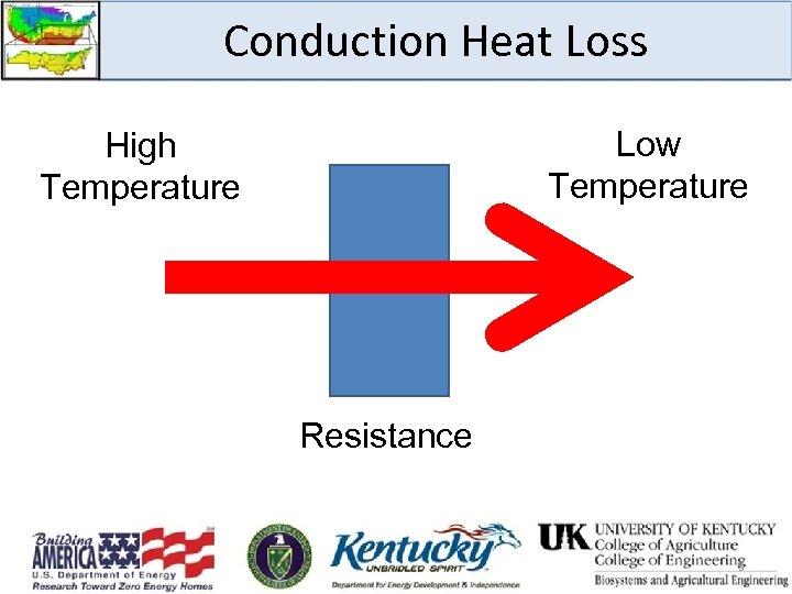 Conduction Heat Loss Low Temperature High Temperature Resistance 5