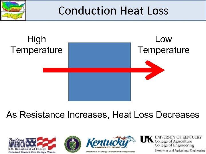 Conduction Heat Loss High Temperature Low Temperature As Resistance Increases, Heat Loss Decreases 6