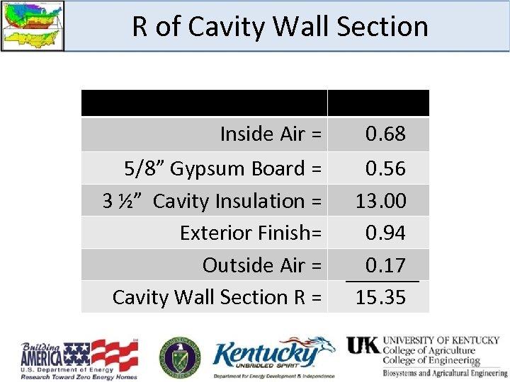 "R of Cavity Wall Section Inside Air = 0. 68 5/8"" Gypsum Board ="
