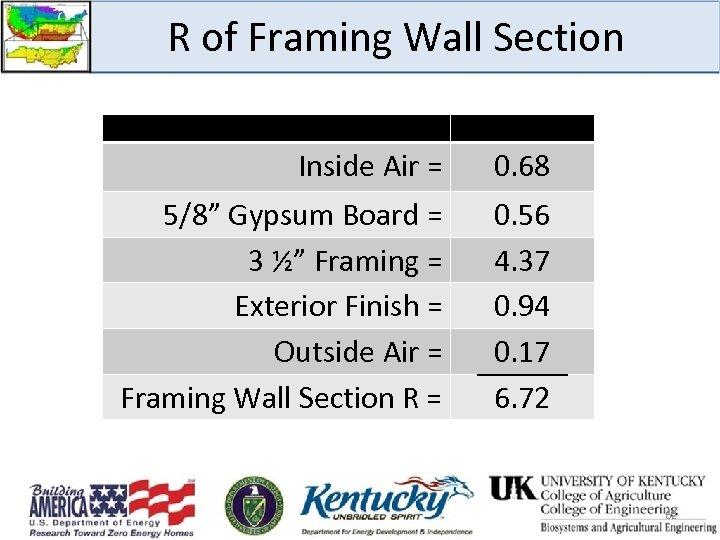 "R of Framing Wall Section Inside Air = 0. 68 5/8"" Gypsum Board ="