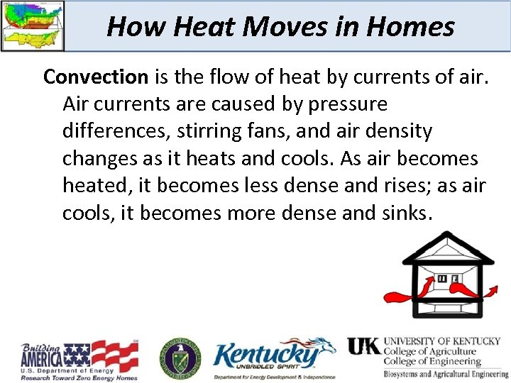 How Heat Moves in Homes Convection is the flow of heat by currents of