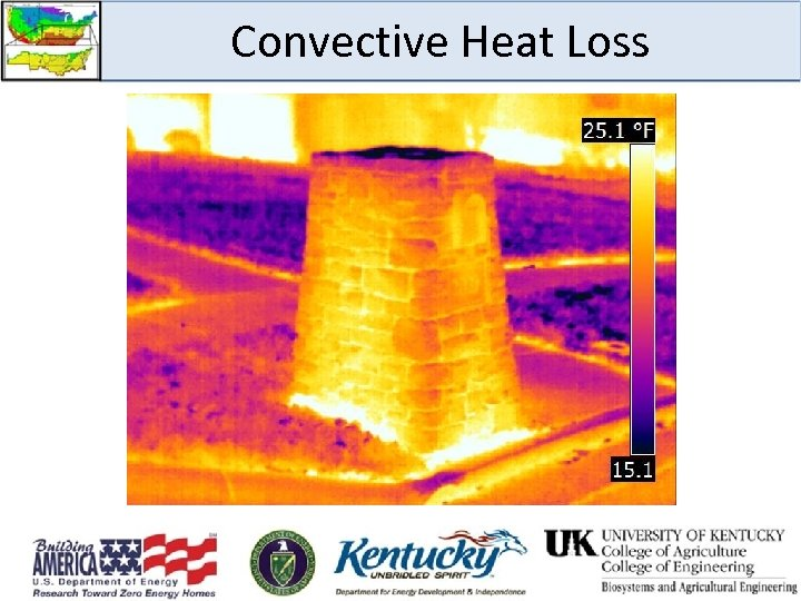 Convective Heat Loss 9