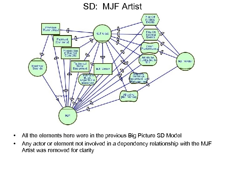 SD: MJF Artist • • All the elements here were in the previous Big