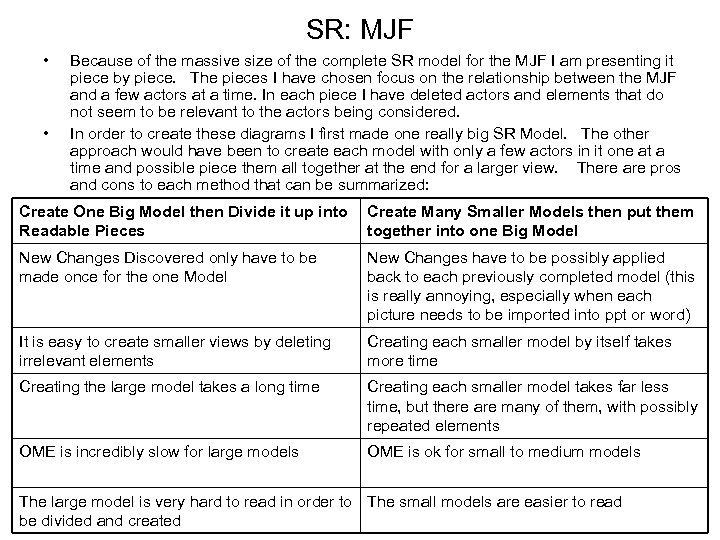 SR: MJF • • Because of the massive size of the complete SR model