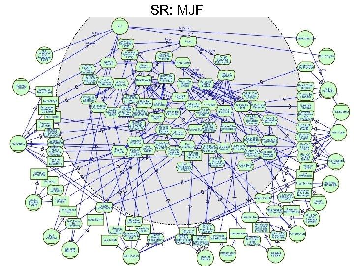 SR: MJF