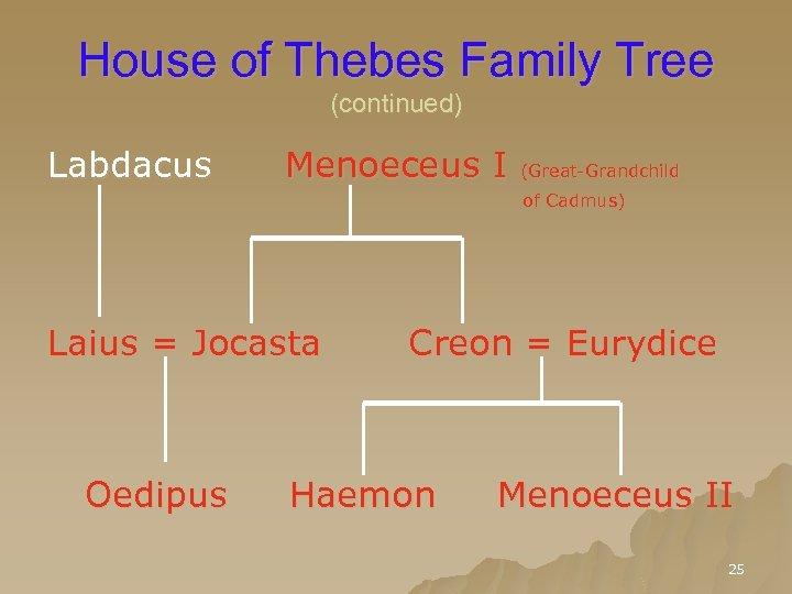 House of Thebes Family Tree (continued) Labdacus Menoeceus I (Great-Grandchild of Cadmus) Laius =
