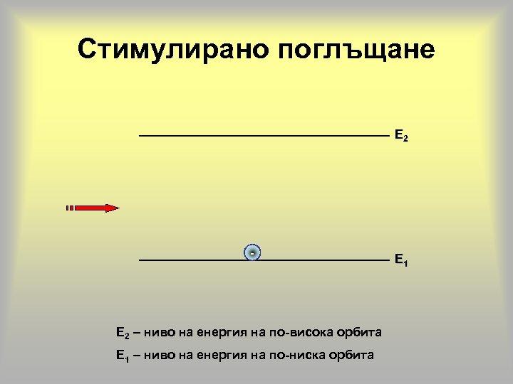 Стимулирано поглъщане E 2 - Е 2 – ниво на енергия на по-висока орбита