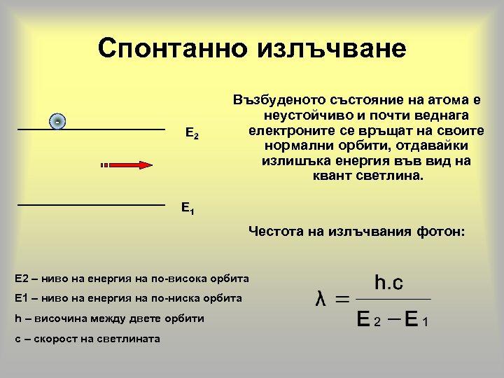 Спонтанно излъчване - E 2 Възбуденото състояние на атома е неустойчиво и почти веднага