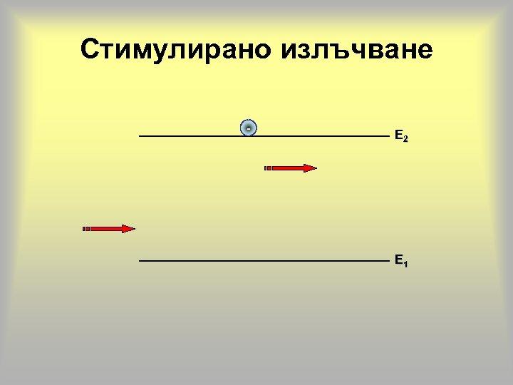 Стимулирано излъчване - E 2 E 1