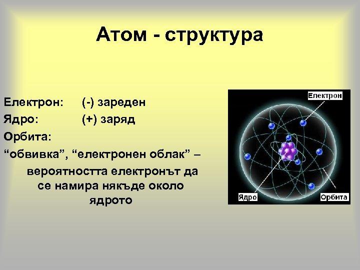"""Атом - структура Електрон: (-) зареден Ядро: (+) заряд Орбита: """"обвивка"""", """"електронен облак"""" –"""