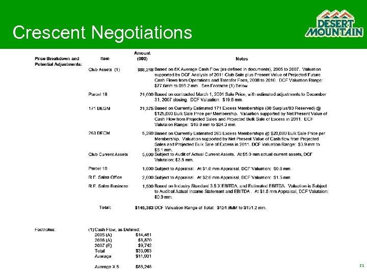 Crescent Negotiations 21