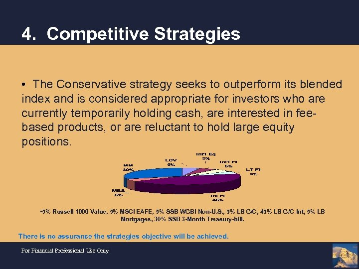 4. Competitive Strategies • The Conservative strategy seeks to outperform its blended index and