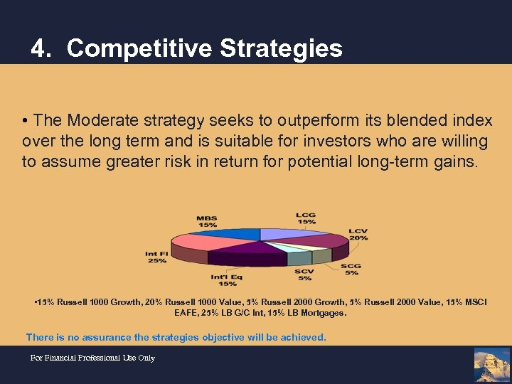 4. Competitive Strategies • The Moderate strategy seeks to outperform its blended index over