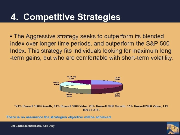 4. Competitive Strategies • The Aggressive strategy seeks to outperform its blended index over