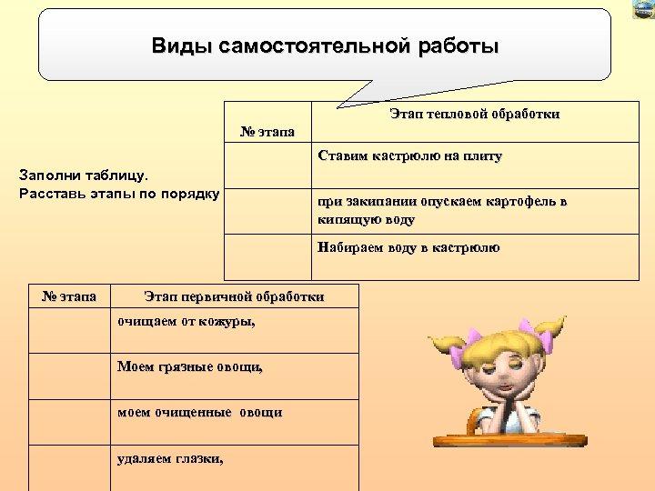 Виды самостоятельной работы Этап тепловой обработки № этапа Ставим кастрюлю на плиту Заполни таблицу.
