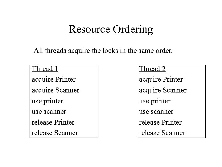 Resource Ordering All threads acquire the locks in the same order. Thread 1 acquire