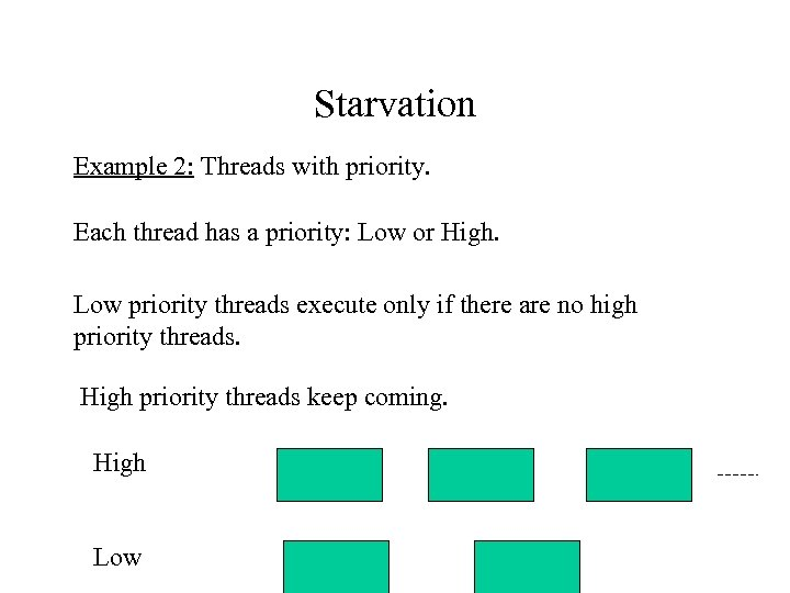 Starvation Example 2: Threads with priority. Each thread has a priority: Low or High.