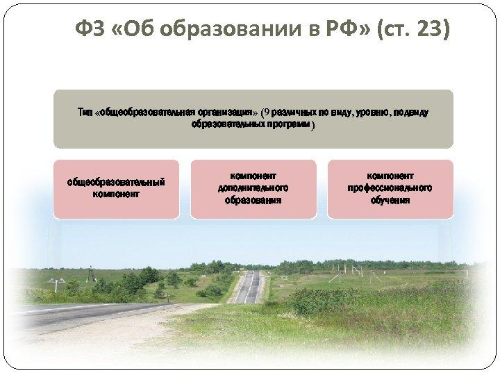 ФЗ «Об образовании в РФ» (ст. 23) Тип «общеобразовательная организация» (9 различных по виду,