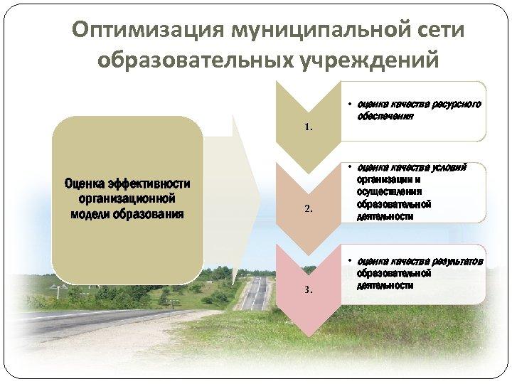 Оптимизация муниципальной сети образовательных учреждений 1. Оценка эффективности организационной модели образования 2. 3. •