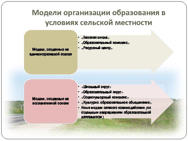Модели организации образования в условиях сельской местности Модели, созданные на административной основе Модели, созданные