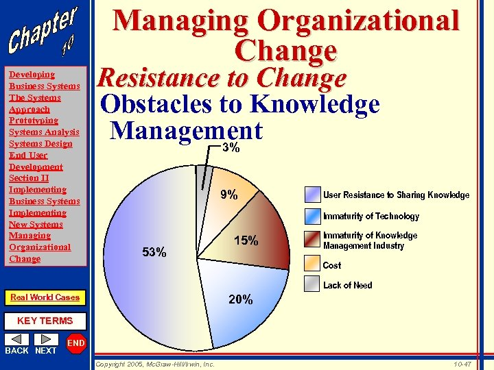 Managing Organizational Change Developing Business Systems The Systems Approach Prototyping Systems Analysis Systems Design