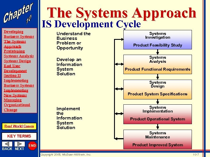 The Systems Approach Developing Business Systems The Systems Approach Prototyping Systems Analysis Systems Design