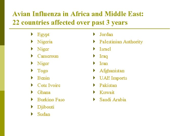 Avian Influenza in Africa and Middle East: 22 countries affected over past 3 years
