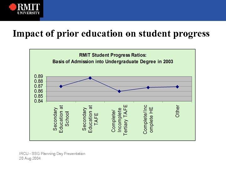 Impact of prior education on student progress IRCU - SSG Planning Day Presentation 20