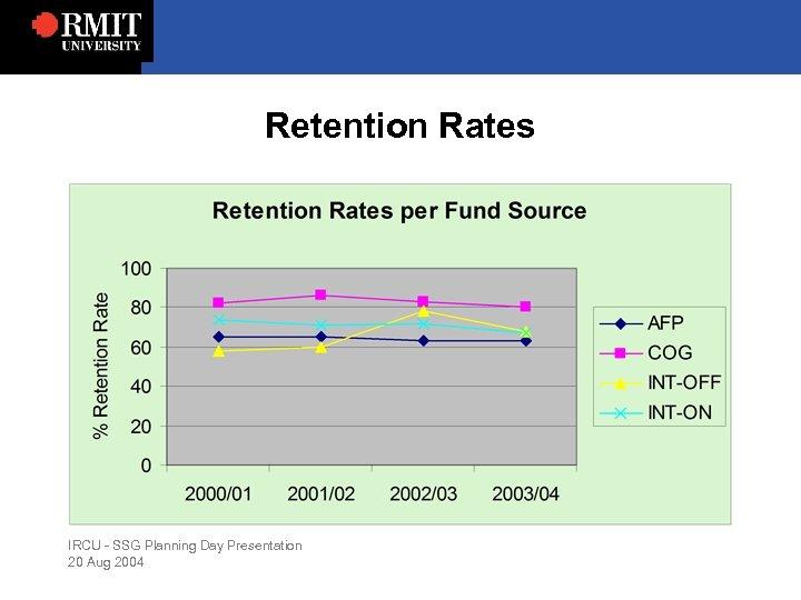 Retention Rates IRCU - SSG Planning Day Presentation 20 Aug 2004