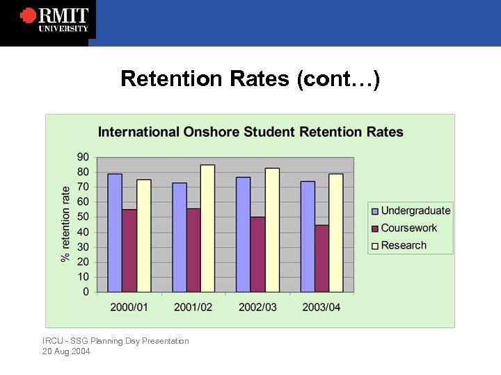 Retention Rates (cont…) IRCU - SSG Planning Day Presentation 20 Aug 2004